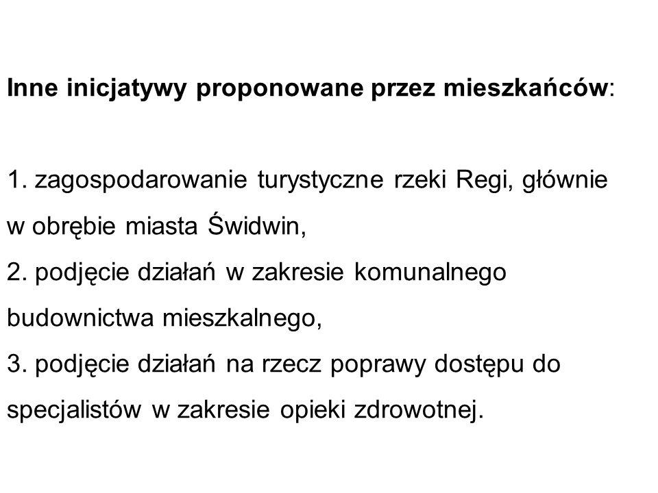 Inne inicjatywy proponowane przez mieszkańców: 1
