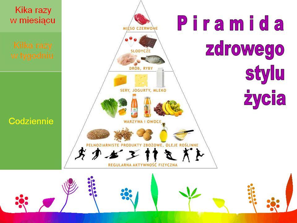 P i r a m i d a zdrowego stylu życia