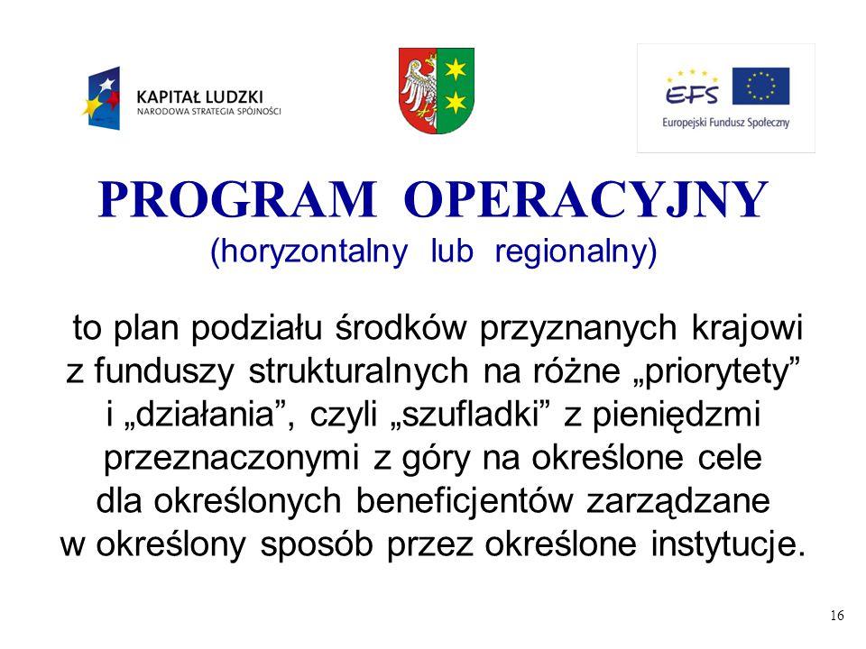 PROGRAM OPERACYJNY (horyzontalny lub regionalny)