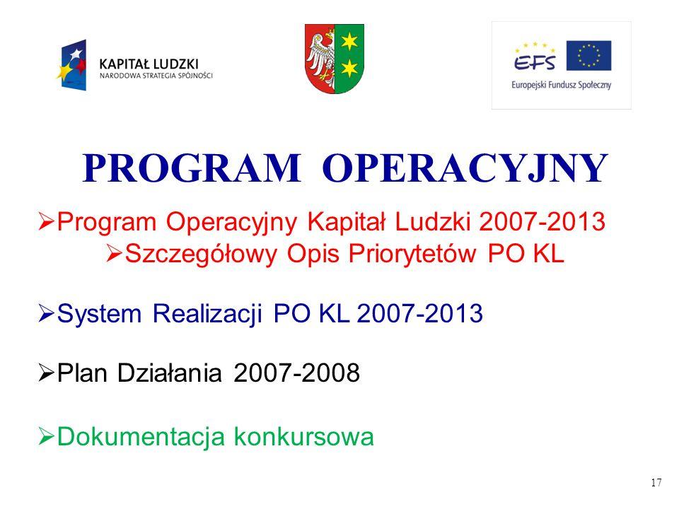 PROGRAM OPERACYJNY Program Operacyjny Kapitał Ludzki 2007-2013