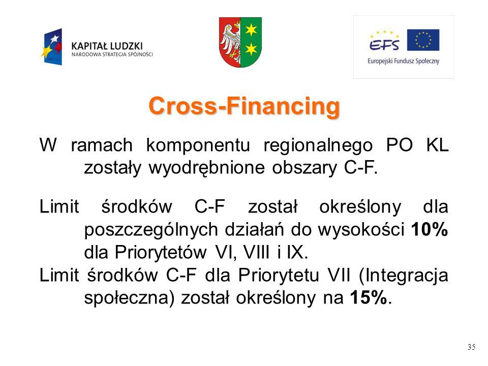 Cross-Financing W ramach komponentu regionalnego PO KL zostały wyodrębnione obszary C-F.