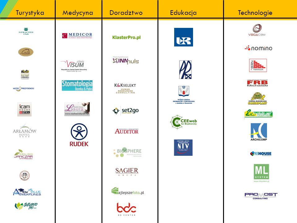 Turystyka Medycyna Doradztwo Edukacja Technologie