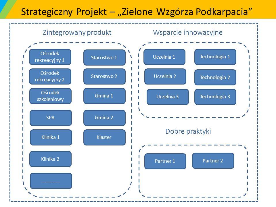 """Strategiczny Projekt – """"Zielone Wzgórza Podkarpacia"""
