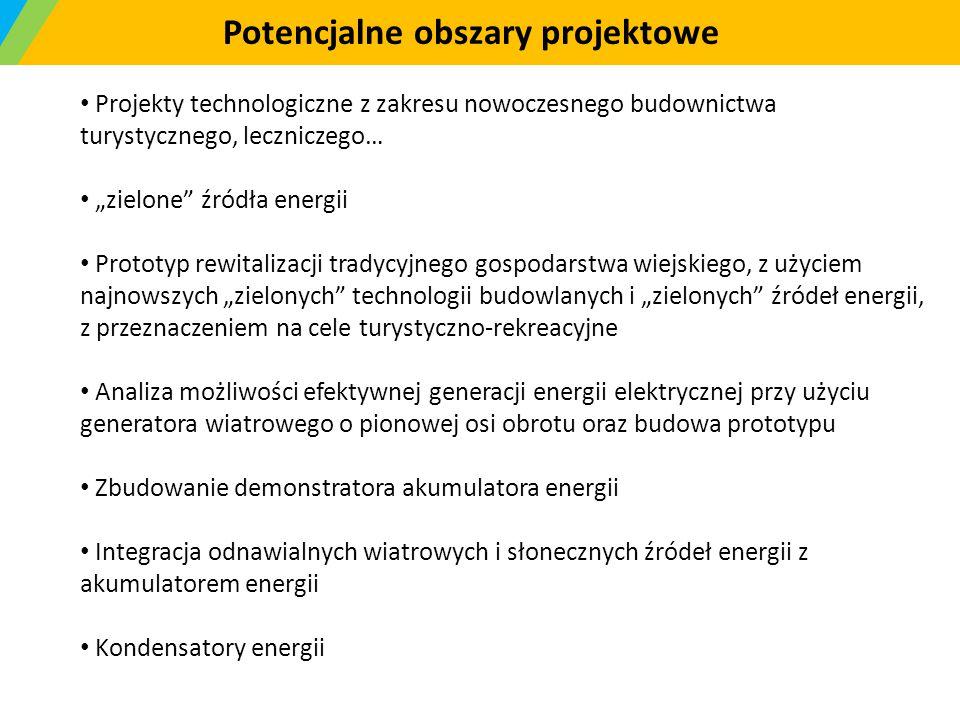 Potencjalne obszary projektowe