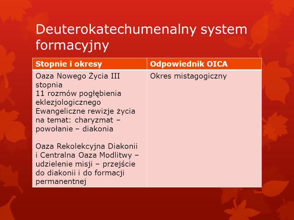Deuterokatechumenalny system formacyjny