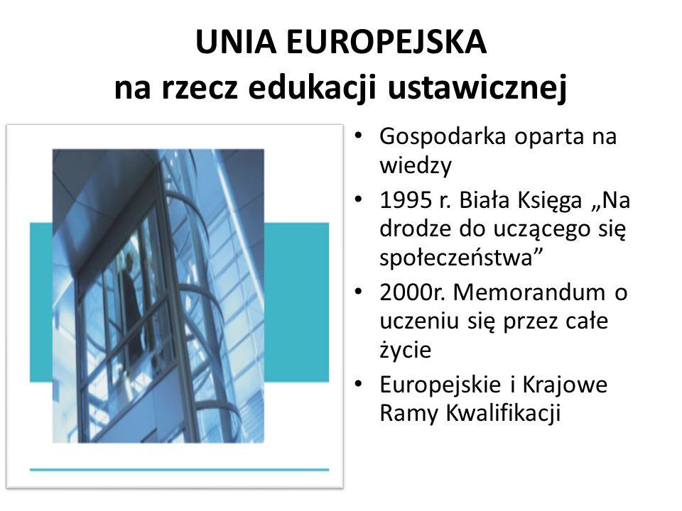 UNIA EUROPEJSKA na rzecz edukacji ustawicznej