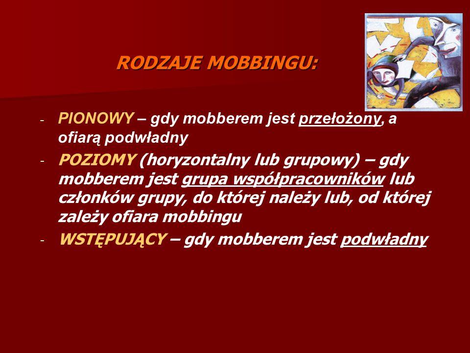 RODZAJE MOBBINGU: PIONOWY – gdy mobberem jest przełożony, a ofiarą podwładny.