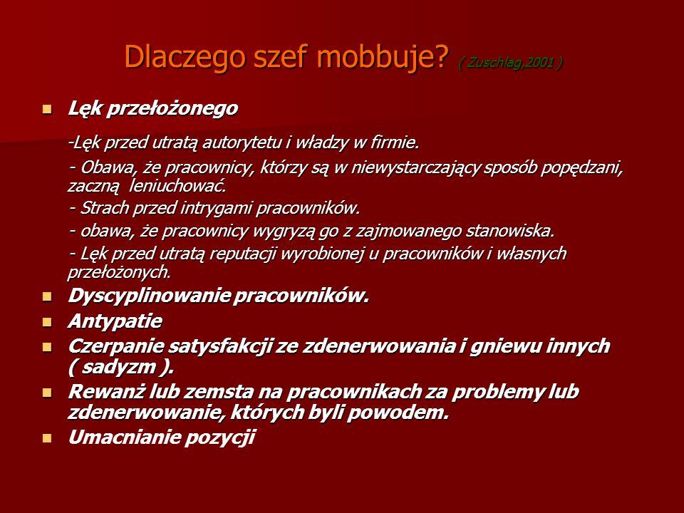 Dlaczego szef mobbuje ( Zuschlag,2001 )