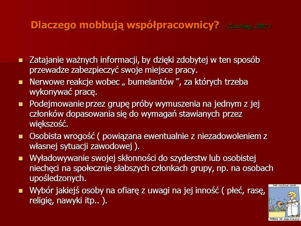 Dlaczego mobbują współpracownicy ( Zuschlag, 2001 )