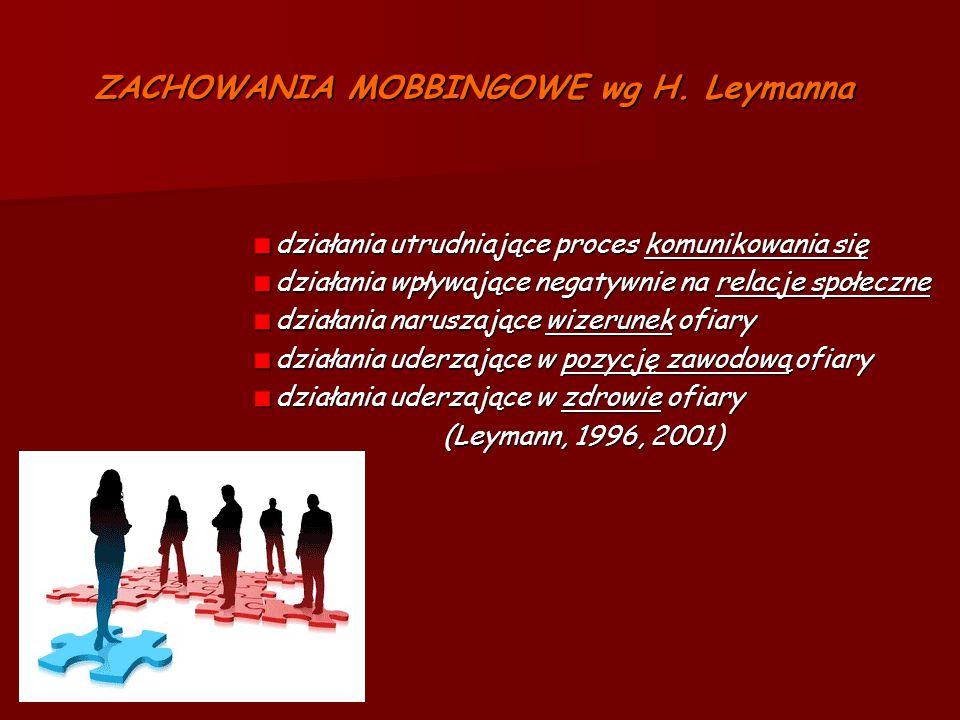 ZACHOWANIA MOBBINGOWE wg H. Leymanna