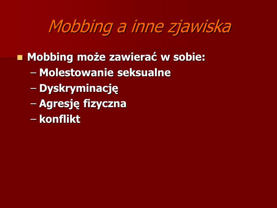 Mobbing a inne zjawiska