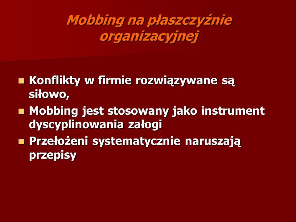 Mobbing na płaszczyźnie organizacyjnej