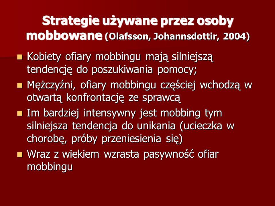Strategie używane przez osoby mobbowane (Olafsson, Johannsdottir, 2004)