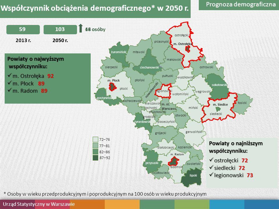 Prognoza demograficzna