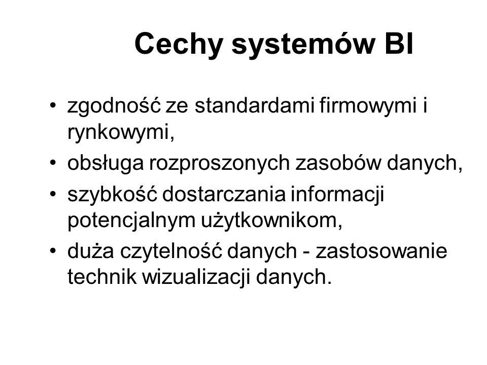 Cechy systemów BI zgodność ze standardami firmowymi i rynkowymi,