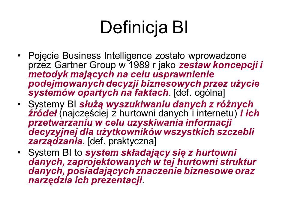 Definicja BI