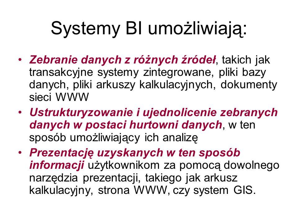 Systemy BI umożliwiają: