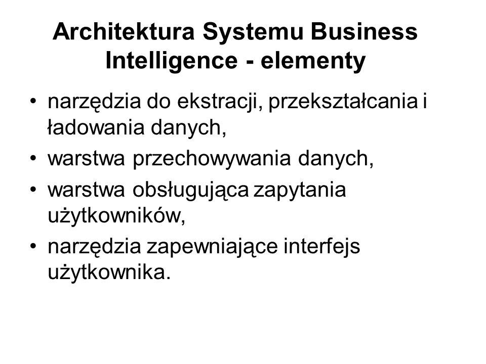 Architektura Systemu Business Intelligence - elementy