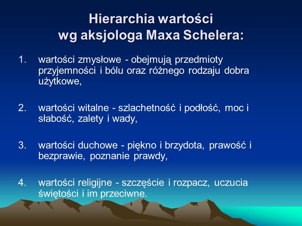 Hierarchia wartości wg aksjologa Maxa Schelera: