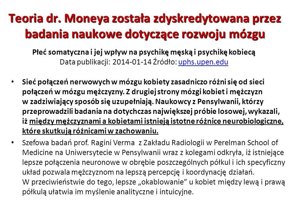 Teoria dr. Moneya została zdyskredytowana przez badania naukowe dotyczące rozwoju mózgu