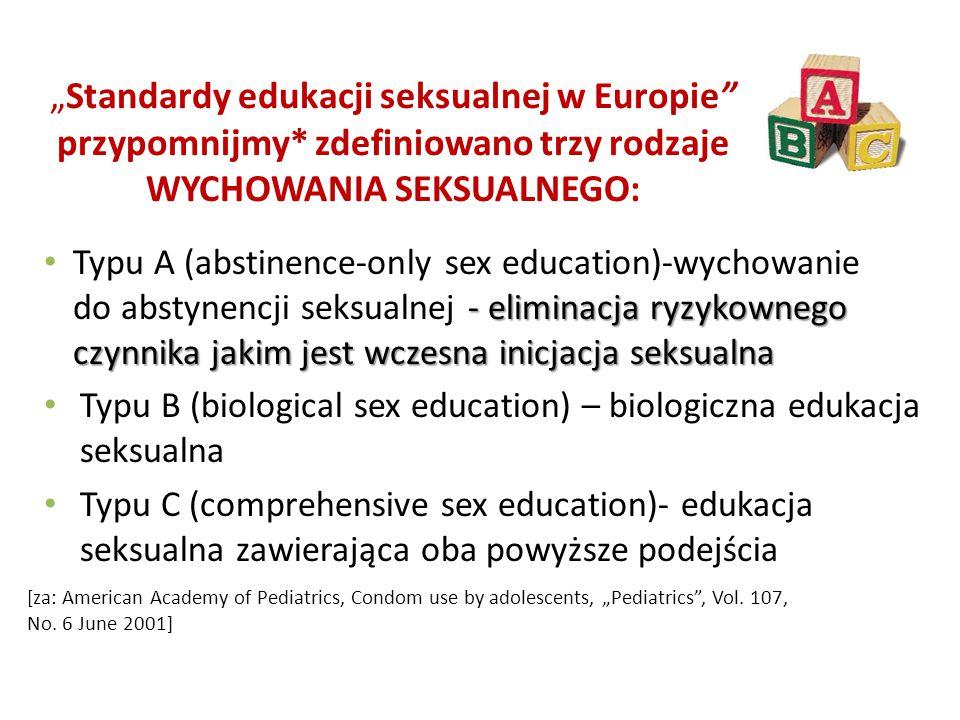 """""""Standardy edukacji seksualnej w Europie przypomnijmy"""
