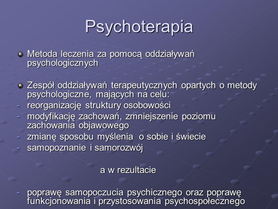 Psychoterapia Metoda leczenia za pomocą oddziaływań psychologicznych