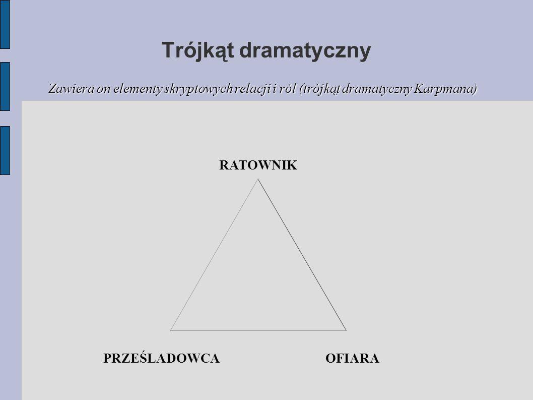 Trójkąt dramatyczny Zawiera on elementy skryptowych relacji i ról (trójkąt dramatyczny Karpmana) RATOWNIK.
