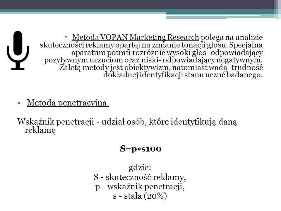 Wskaźnik penetracji - udział osób, które identyfikują daną reklamę