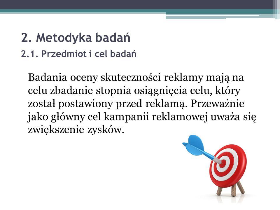 2. Metodyka badań 2.1. Przedmiot i cel badań