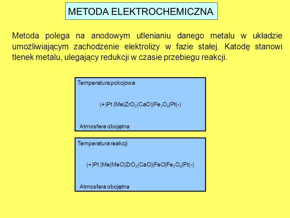 METODA ELEKTROCHEMICZNA