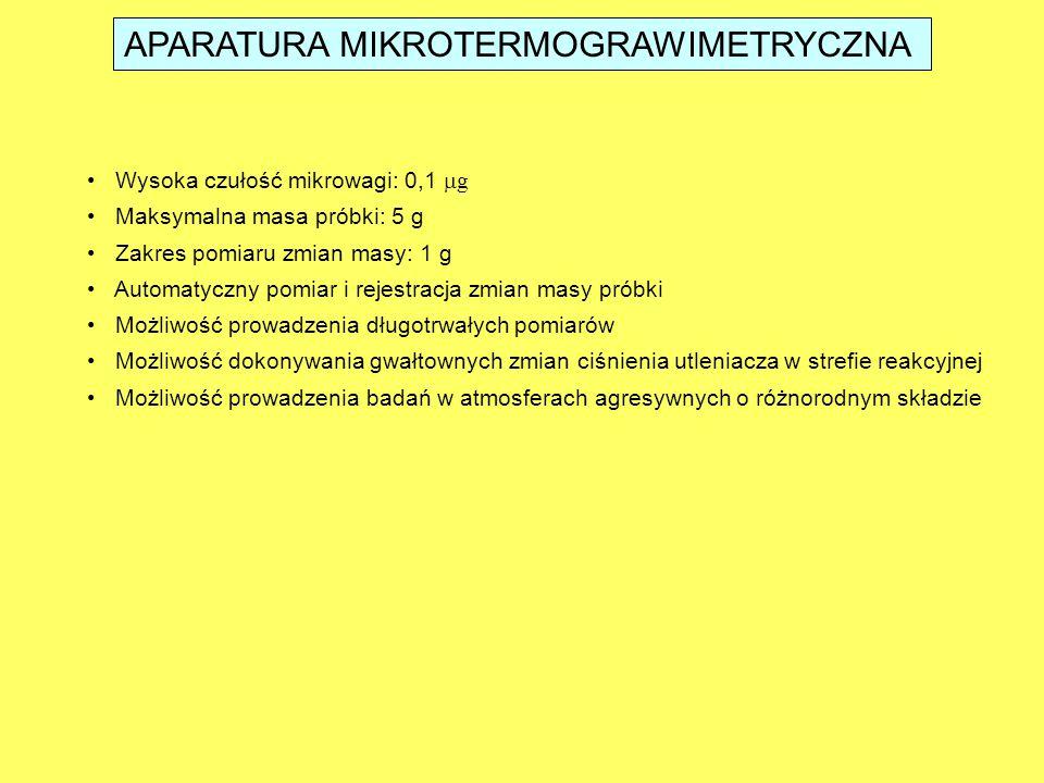 APARATURA MIKROTERMOGRAWIMETRYCZNA
