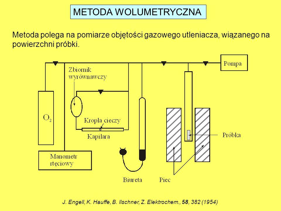 METODA WOLUMETRYCZNA Metoda polega na pomiarze objętości gazowego utleniacza, wiązanego na powierzchni próbki.