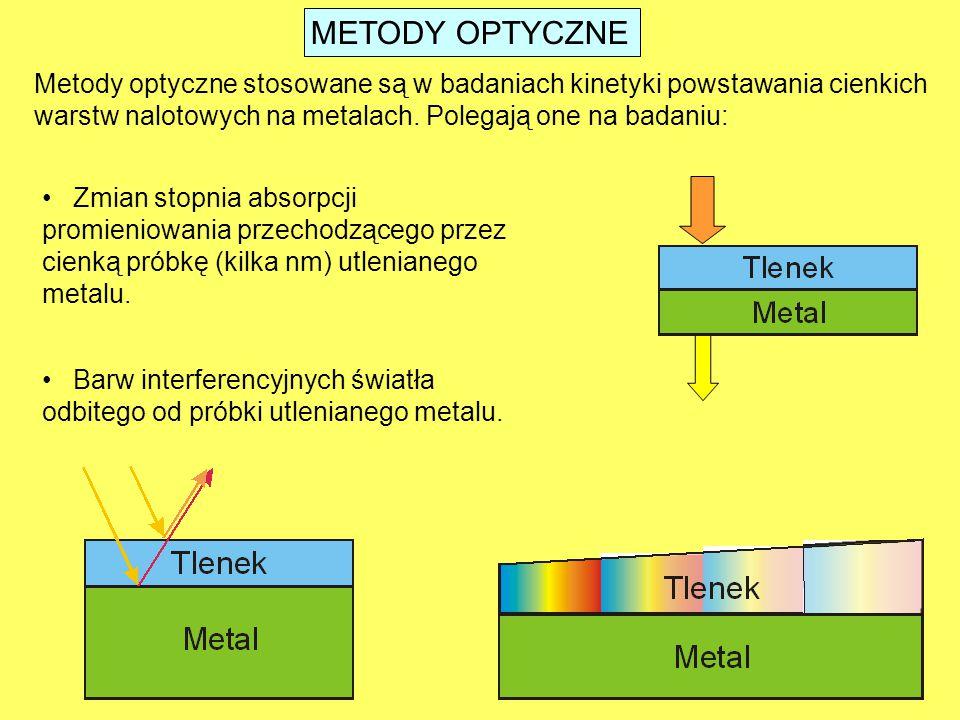 METODY OPTYCZNE Metody optyczne stosowane są w badaniach kinetyki powstawania cienkich warstw nalotowych na metalach. Polegają one na badaniu:
