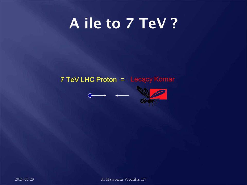 A ile to 7 TeV 7 TeV LHC Proton = Lecący Komar 2017-04-08