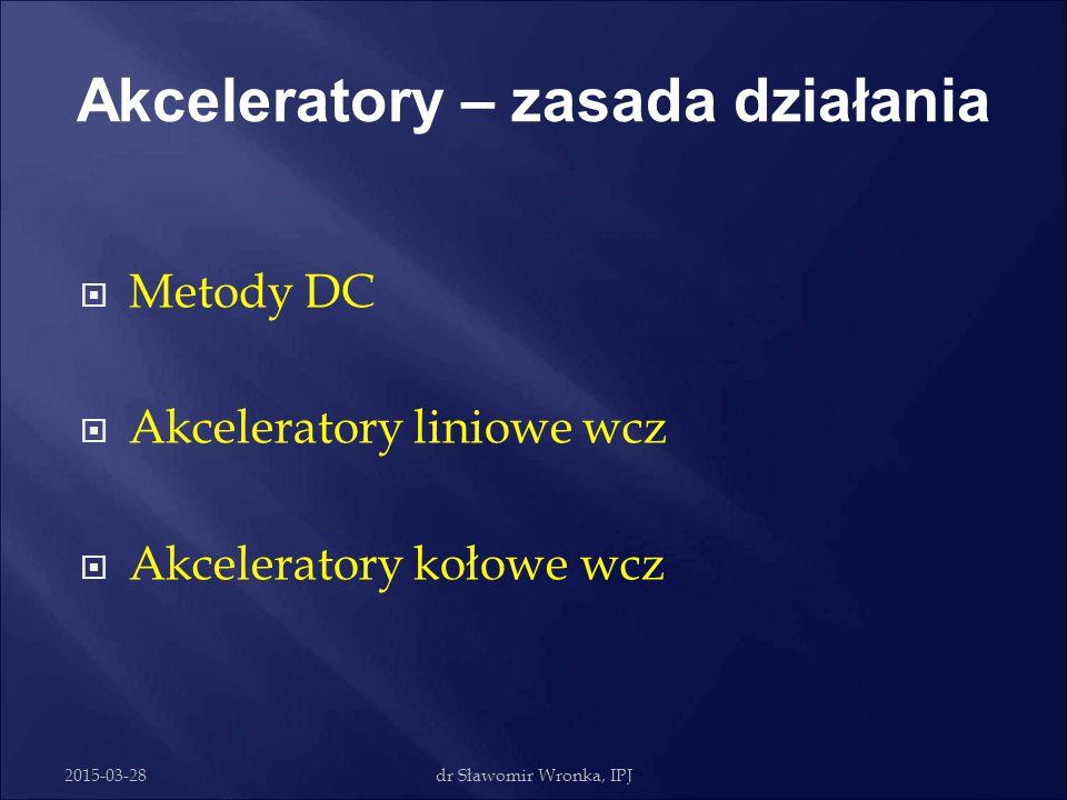 Akceleratory – zasada działania