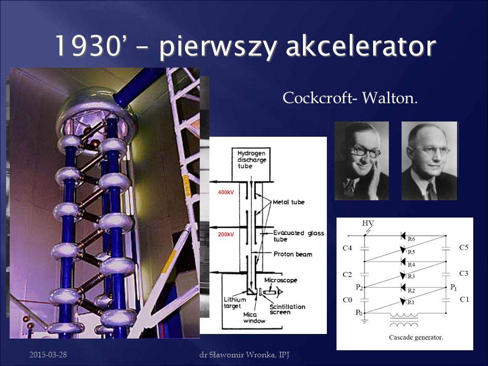 1930' – pierwszy akcelerator