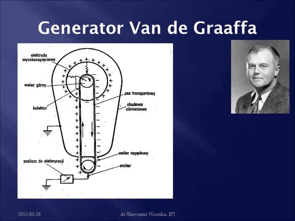 Generator Van de Graaffa