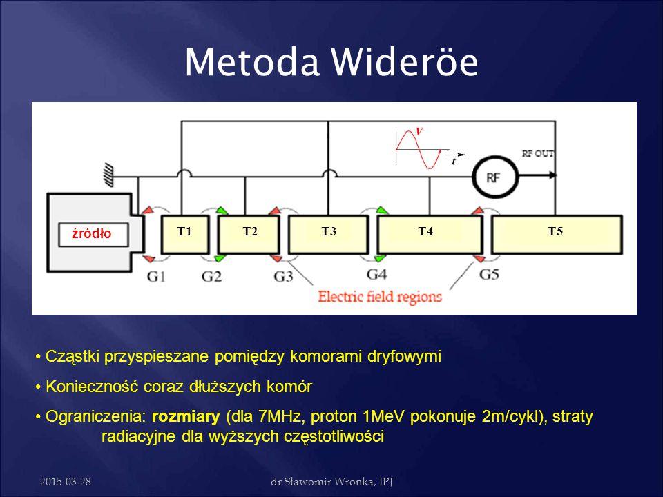 Metoda Wideröe Cząstki przyspieszane pomiędzy komorami dryfowymi