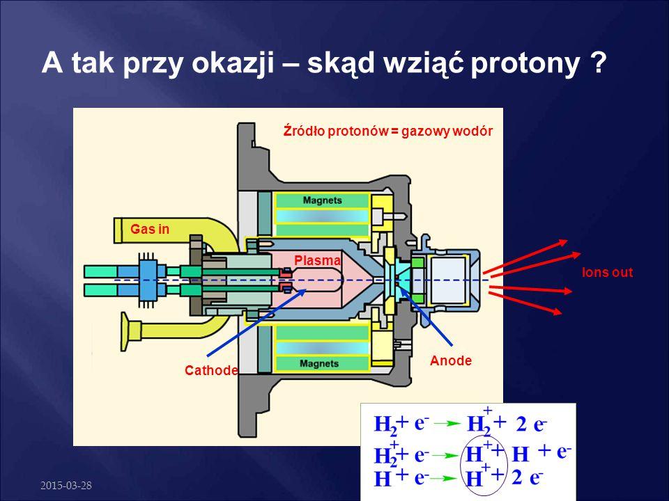 A tak przy okazji – skąd wziąć protony
