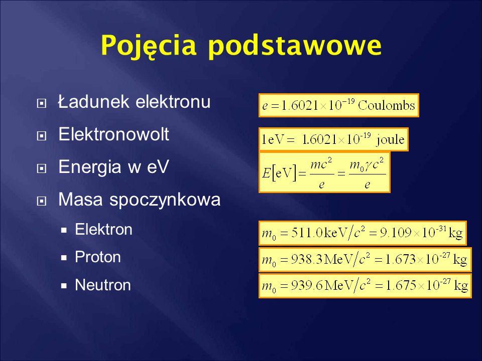 Pojęcia podstawowe Ładunek elektronu Elektronowolt Energia w eV