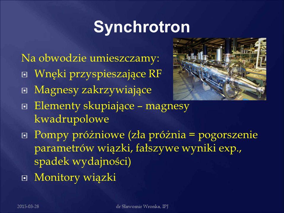 Synchrotron Na obwodzie umieszczamy: Wnęki przyspieszające RF