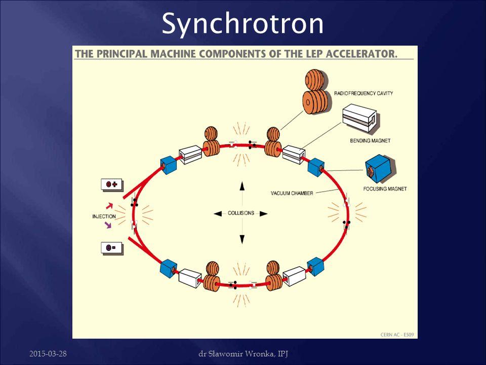 Synchrotron 2017-04-08 dr Sławomir Wronka, IPJ