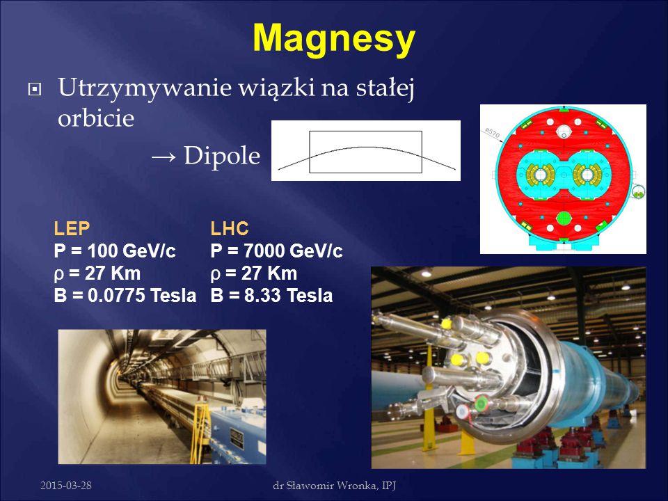 Magnesy Utrzymywanie wiązki na stałej orbicie → Dipole LEP