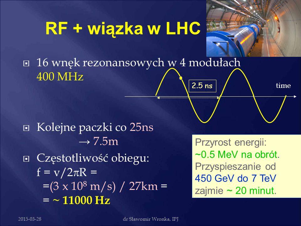 RF + wiązka w LHC 16 wnęk rezonansowych w 4 modułach 400 MHz
