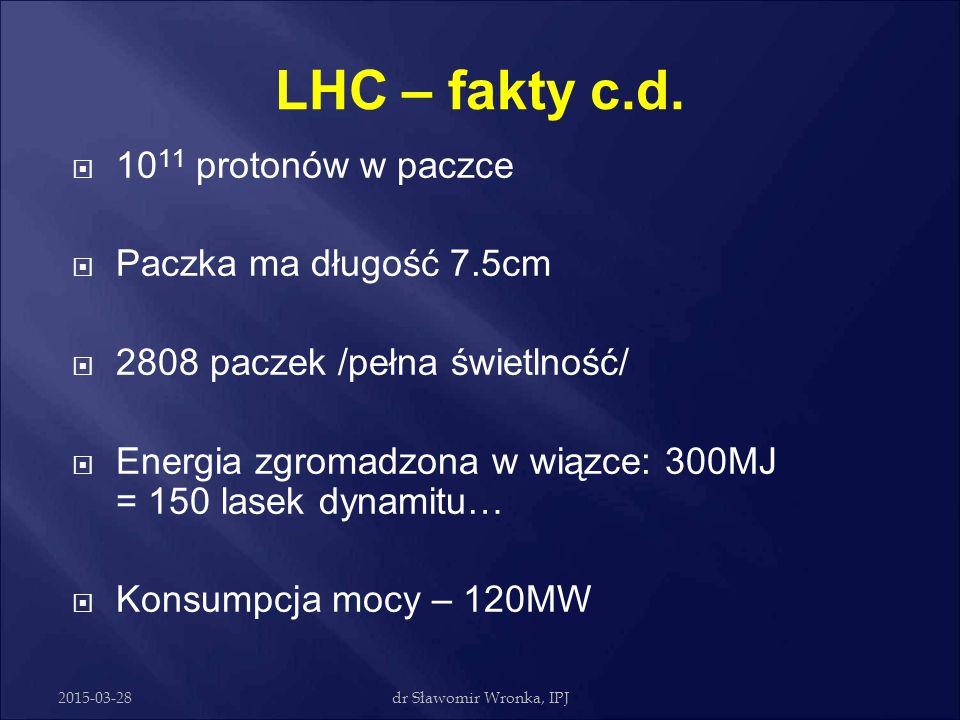 LHC – fakty c.d. 1011 protonów w paczce Paczka ma długość 7.5cm