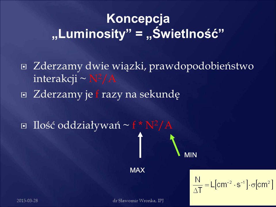 "Koncepcja ""Luminosity = ""Świetlność"
