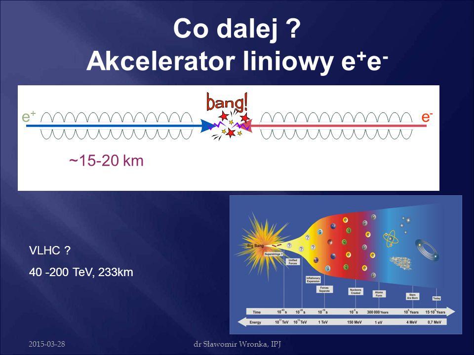 Co dalej Akcelerator liniowy e+e-