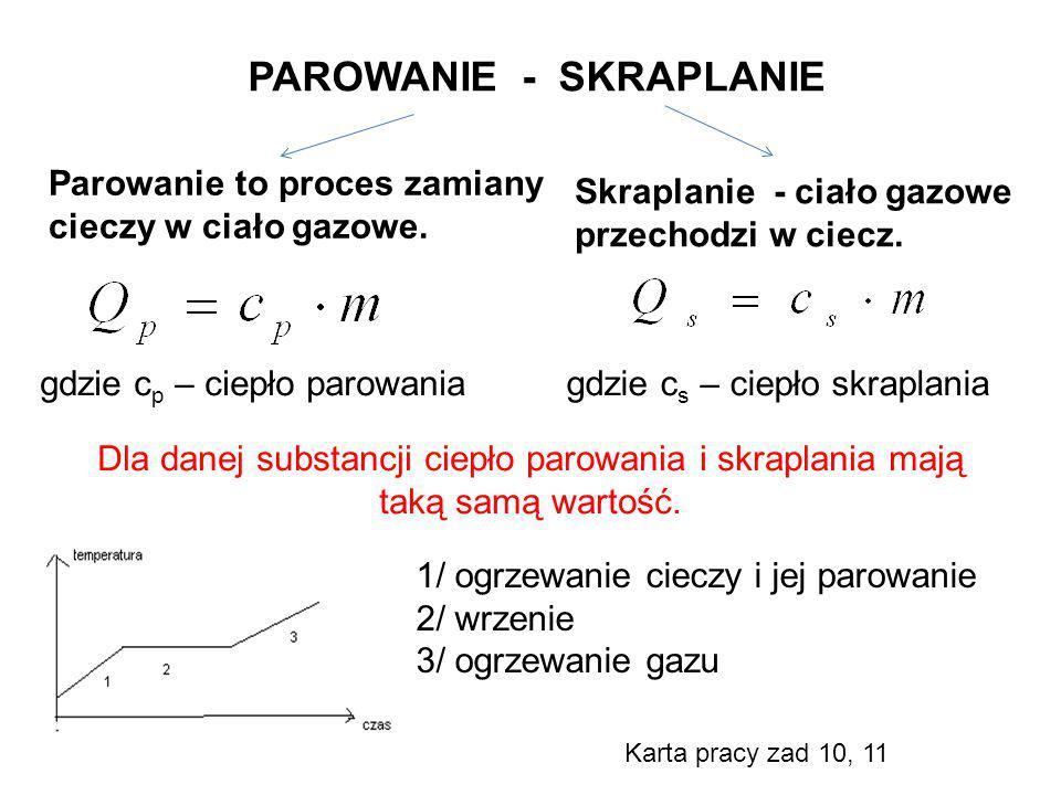 PAROWANIE - SKRAPLANIE
