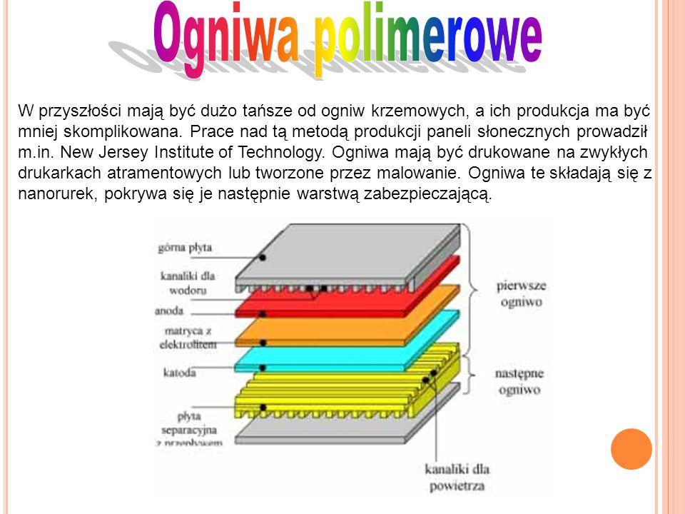 Ogniwa polimerowe