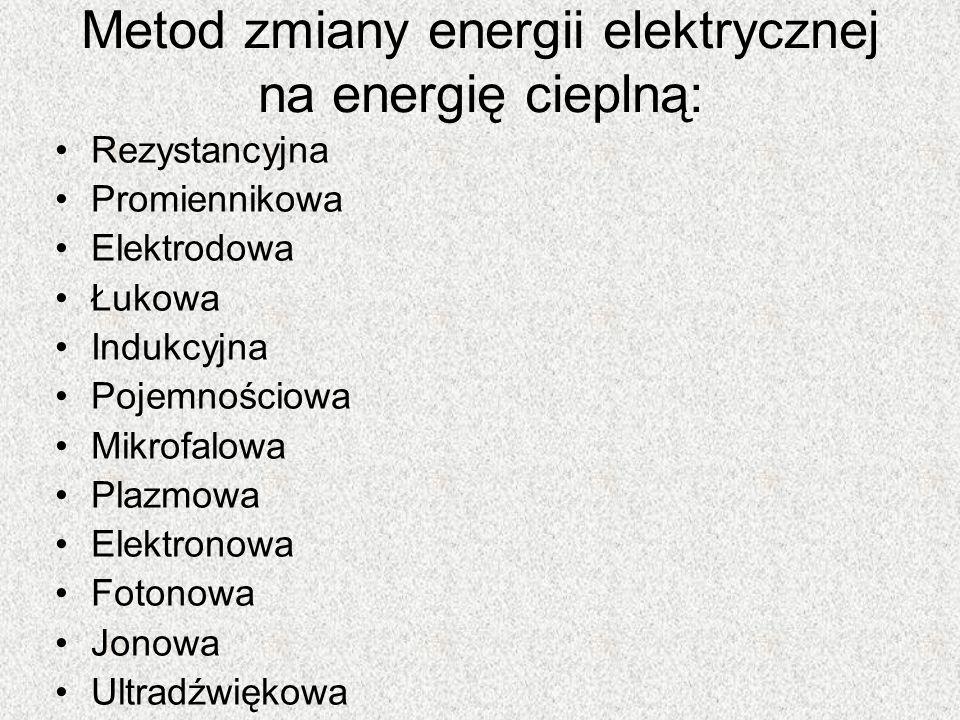 Metod zmiany energii elektrycznej na energię cieplną: